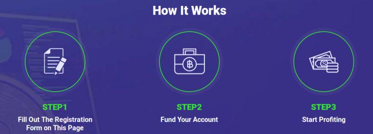 Bitcoin System è una Truffa: ecco come funziona [Recensione]